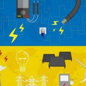 نمونه سوالات استخدامی برق